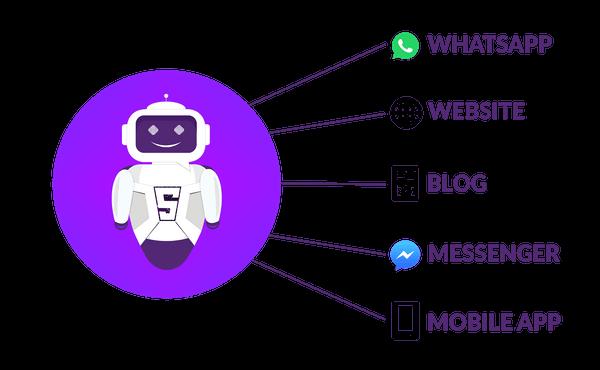 Website Chatbot